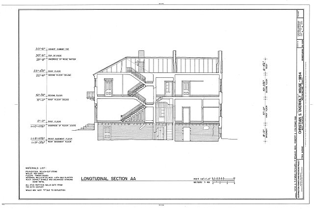 HABS PA,65-OVTW,9- (sheet 6 of 6) - Christian S. Overholt Store &amp; House, Frick Avenue, West Overton, Westmoreland County, PA