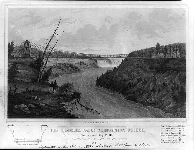 The Niagara Falls suspension bridge. First opened: Aug. 1st. 1848