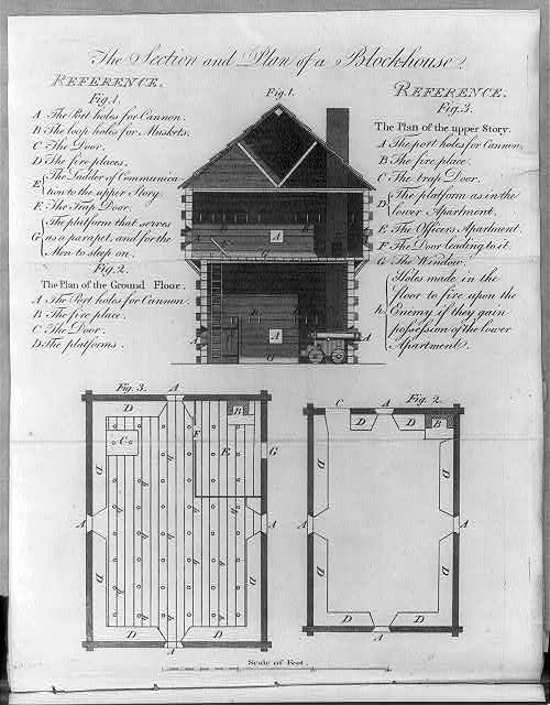 The section and plan of a blockhouse