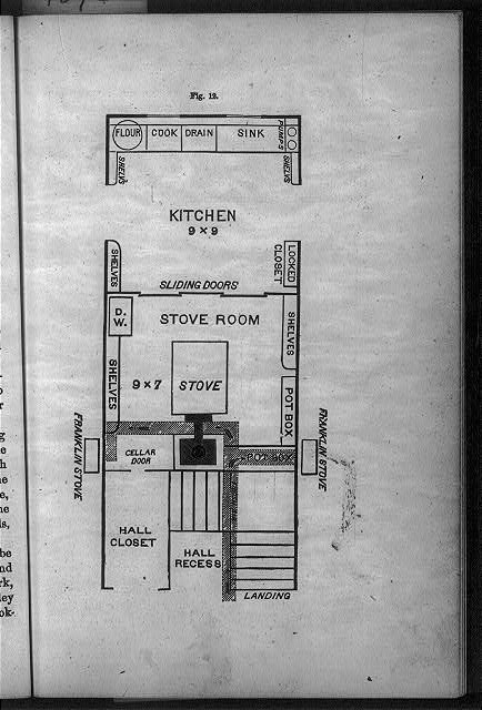 [Floor plan of kitchen and stove room]