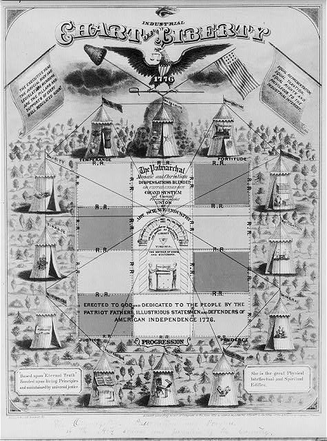 Industrial, chart of liberty