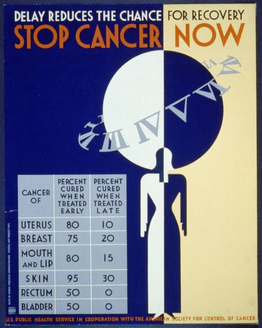 Stop cancer now Delay reduces the chance for recovery.