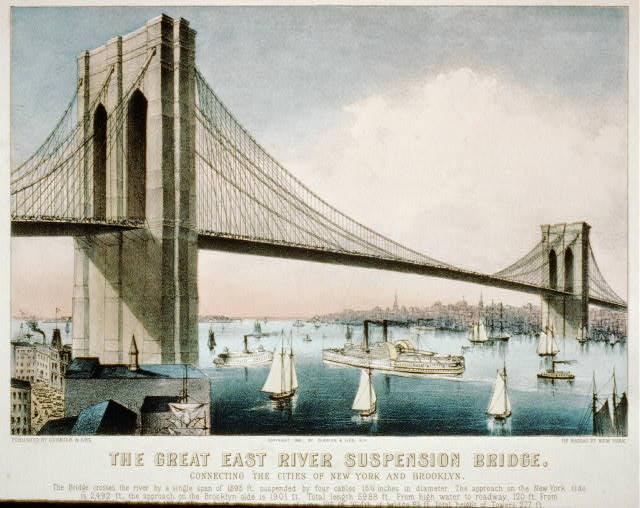 The great East River suspension bridge: connecting the cities of New York and Brooklyn