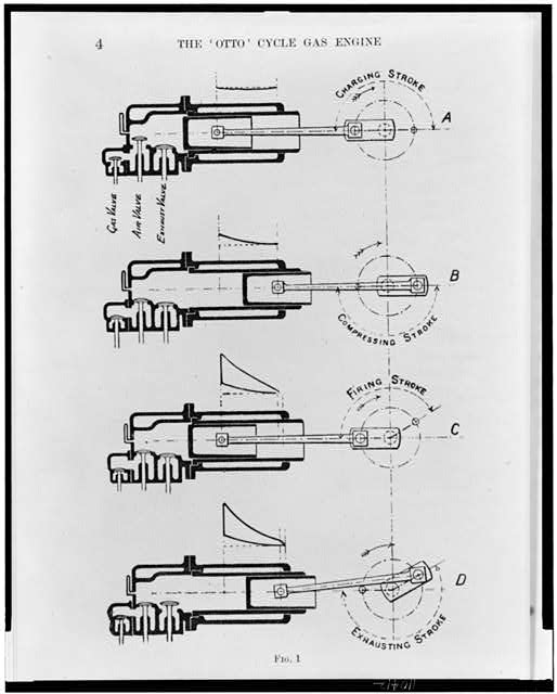 [Four-stroke gasoline-powered internal-combustion engine designed by Nicolaus A. Otto]