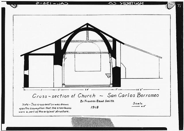 67.  Historic American Buildings Survey Prepared by Frances Rand Smith CROSS-SECTION OF CHURCH 1918 - Mission San Carlos Borromeo, Rio Road & Lausen Drive, Carmel-by-the-Sea, Monterey County, CA