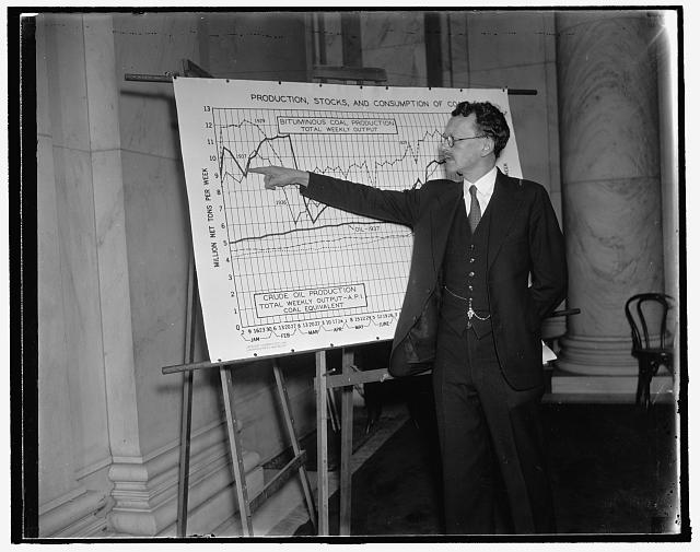 Before Senate Unemployment Committee. Washington, D.C., Jan. 13. F.G. Tryon, of the market statistics unit of the National Bituminous Coal Commission, who told the Senate Committee on Unemployment that four years of rising production and employment in the soft coal industry from 1933 to 1937 left it still short of levels maintained prior to 1923, 1/14/38