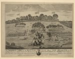 A correct view of the battle near the city of New Orleans, on the eighth of January 1815...