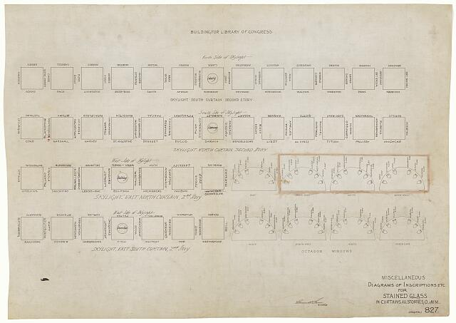 [Library of Congress (Washington, D.C.). Inscriptions for stained glass. Diagrams. Working drawing]