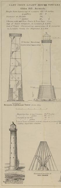 Section of Bermuda Lighthouse Tower (Gibbs Hill); and Cast Iron Lighthouse Morant Point, Jamaica